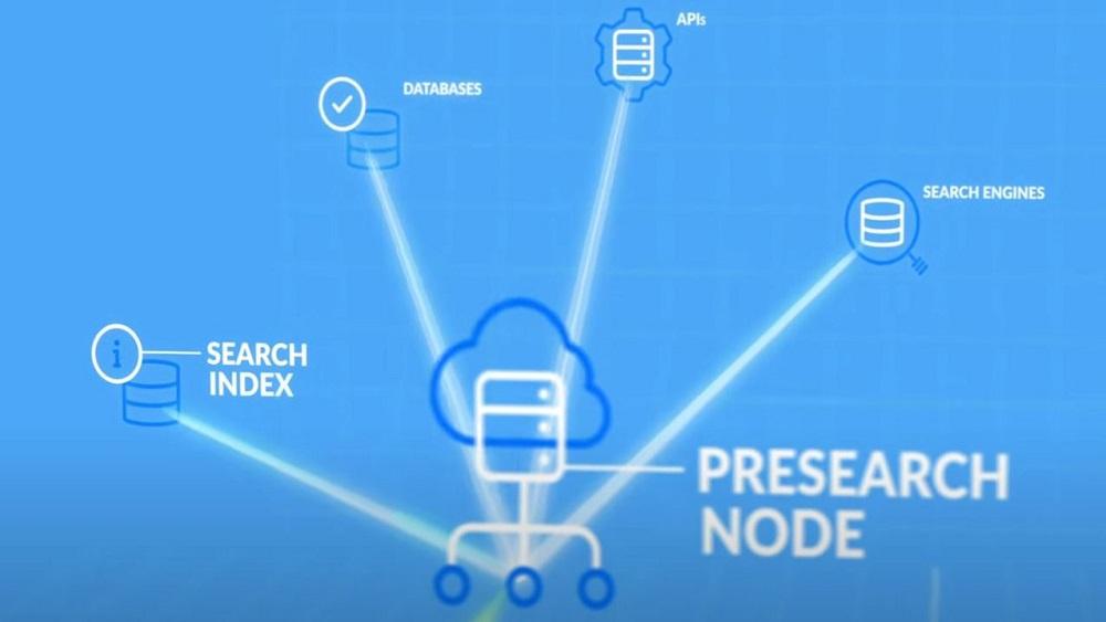 Presearch Node Thecryptogarage.com